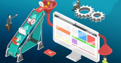 Best Marketing Automation Software Tools in 2020